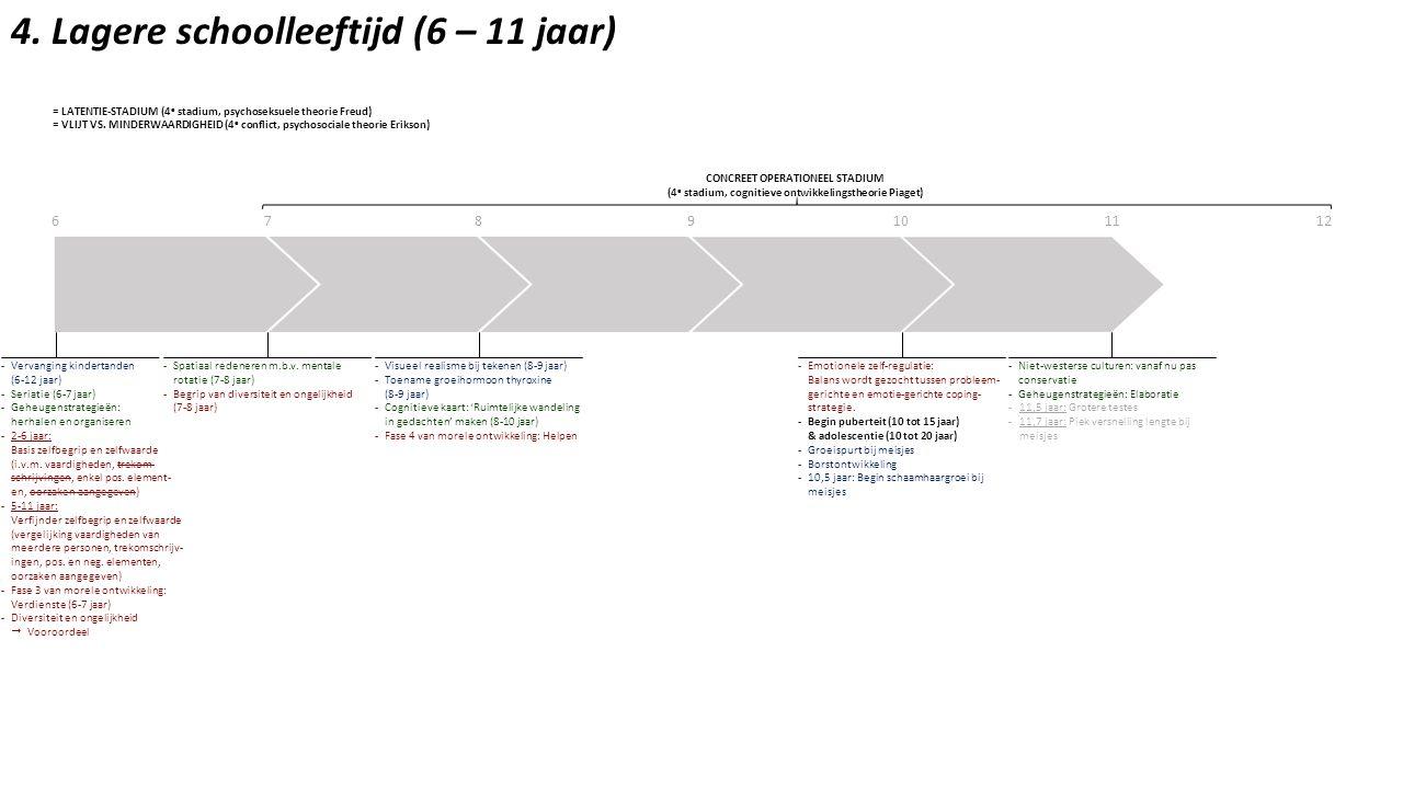 4. Lagere schoolleeftijd (6 – 11 jaar)