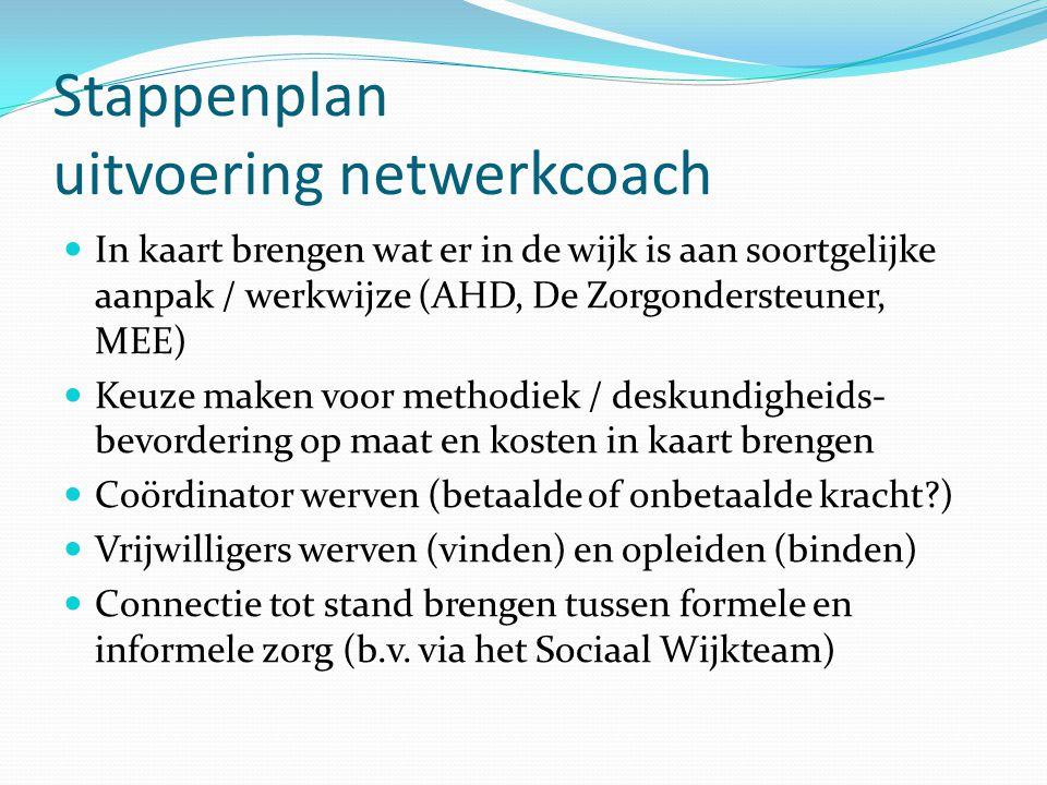 Stappenplan uitvoering netwerkcoach