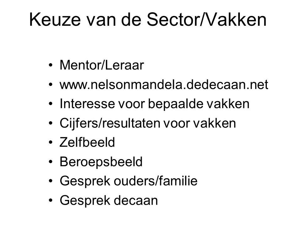 Keuze van de Sector/Vakken