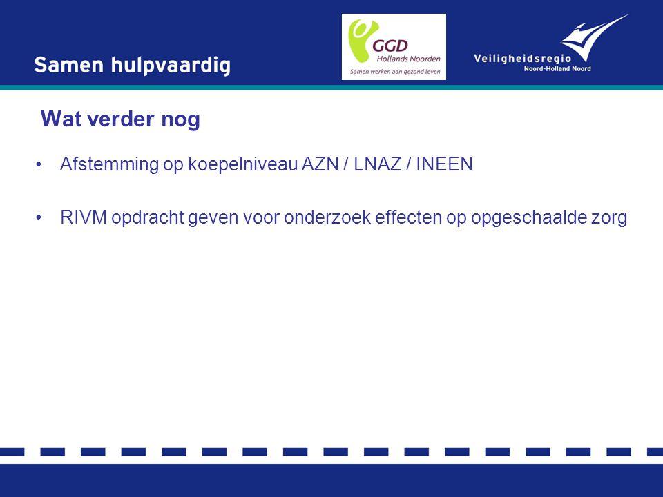 Wat verder nog Afstemming op koepelniveau AZN / LNAZ / INEEN