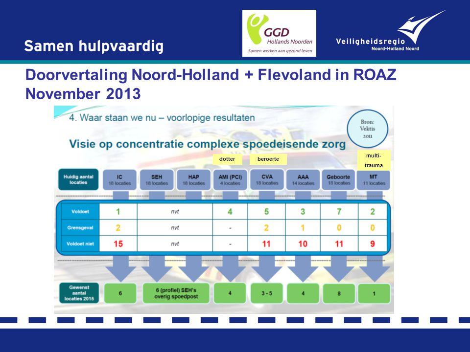 Doorvertaling Noord-Holland + Flevoland in ROAZ November 2013