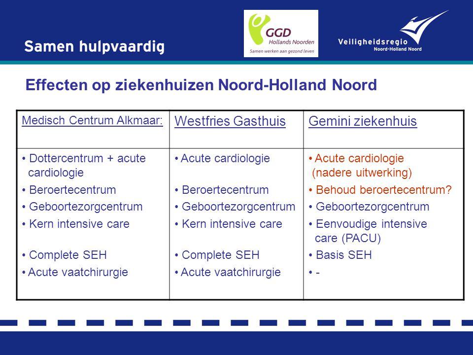 Effecten op ziekenhuizen Noord-Holland Noord