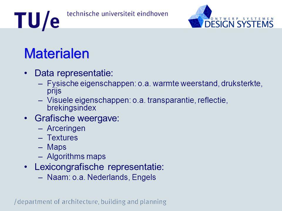 Materialen Data representatie: Grafische weergave: