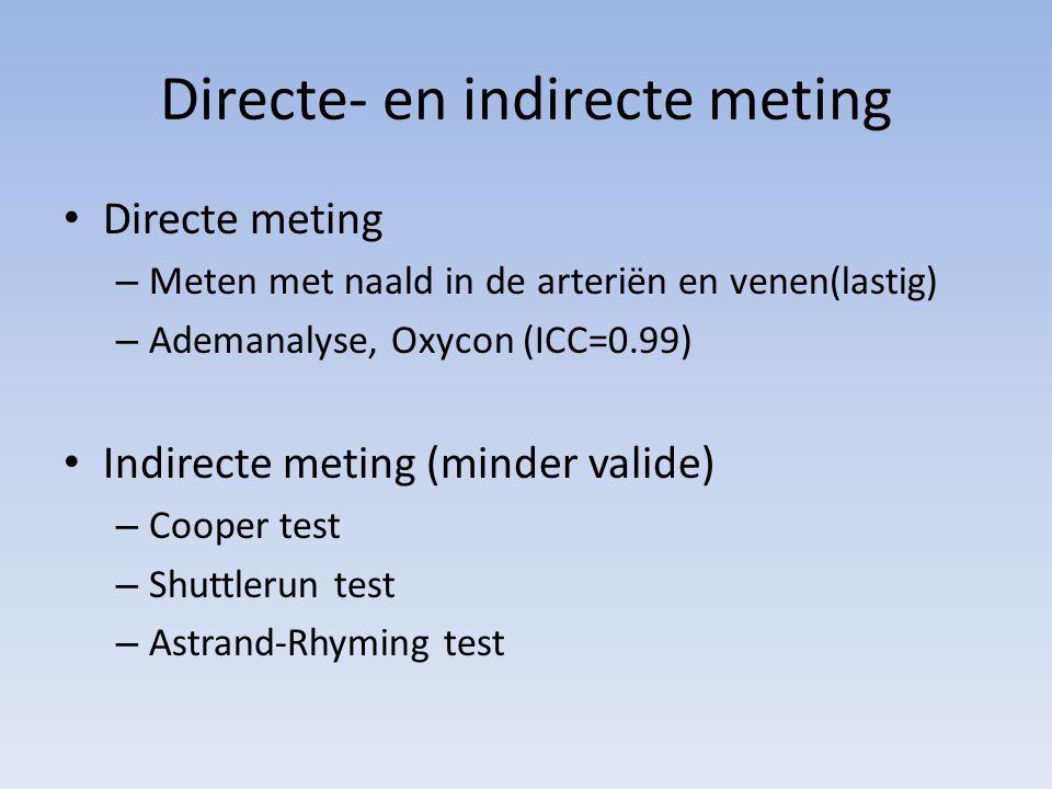Directe- en indirecte meting