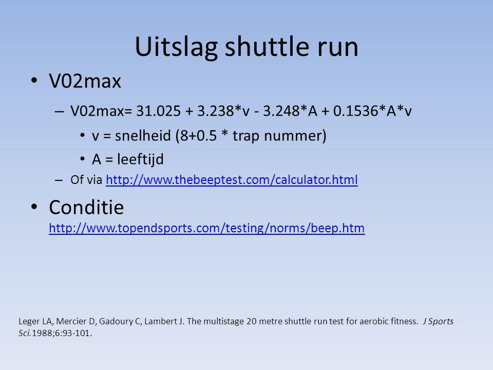 Uitslag shuttle run V02max