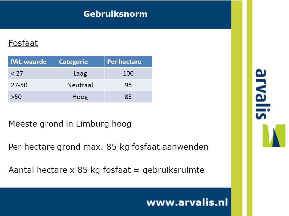 Meeste grond in Limburg hoog