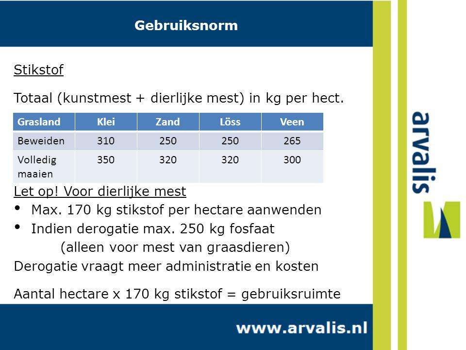 Totaal (kunstmest + dierlijke mest) in kg per hect.