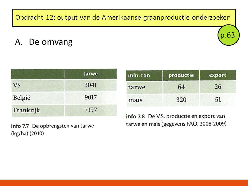Opdracht 12: output van de Amerikaanse graanproductie onderzoeken
