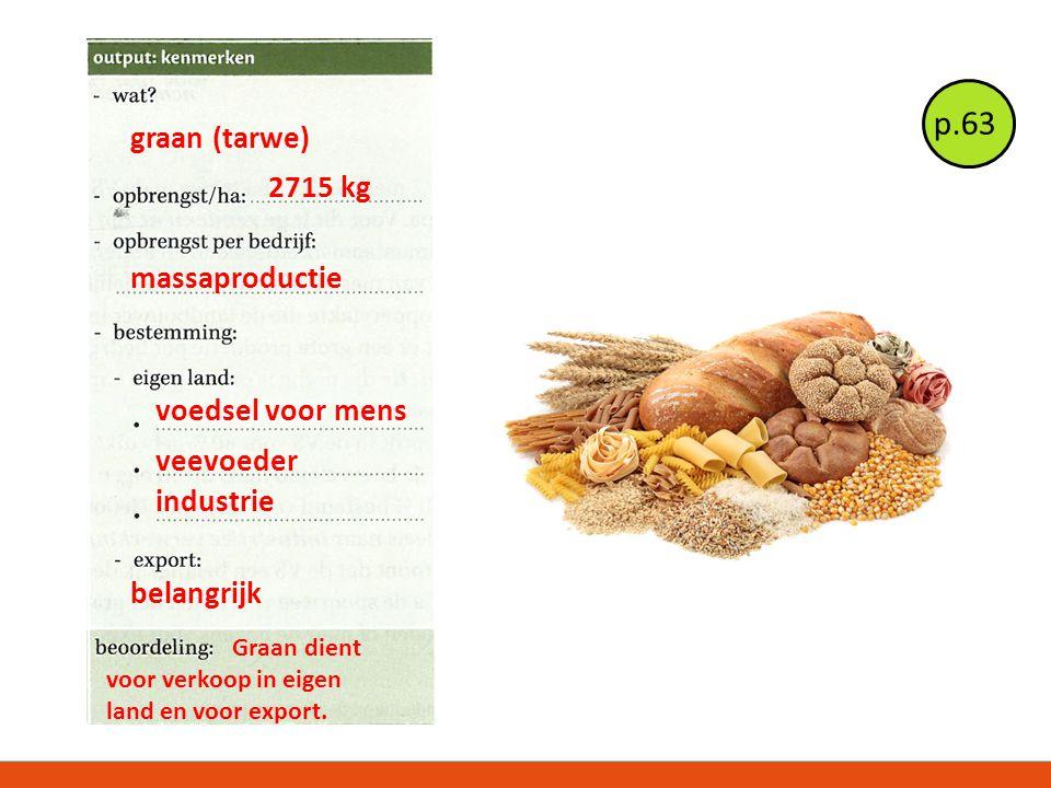 p.63 graan (tarwe) 2715 kg massaproductie voedsel voor mens veevoeder