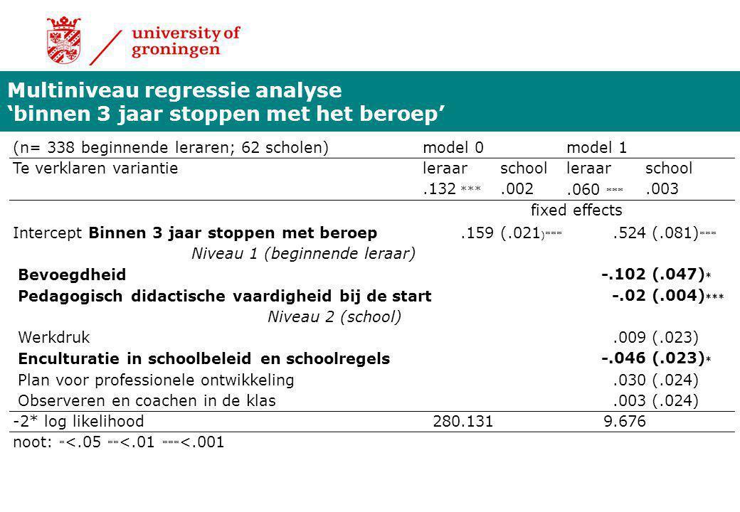 Multiniveau regressie analyse 'binnen 3 jaar stoppen met het beroep'