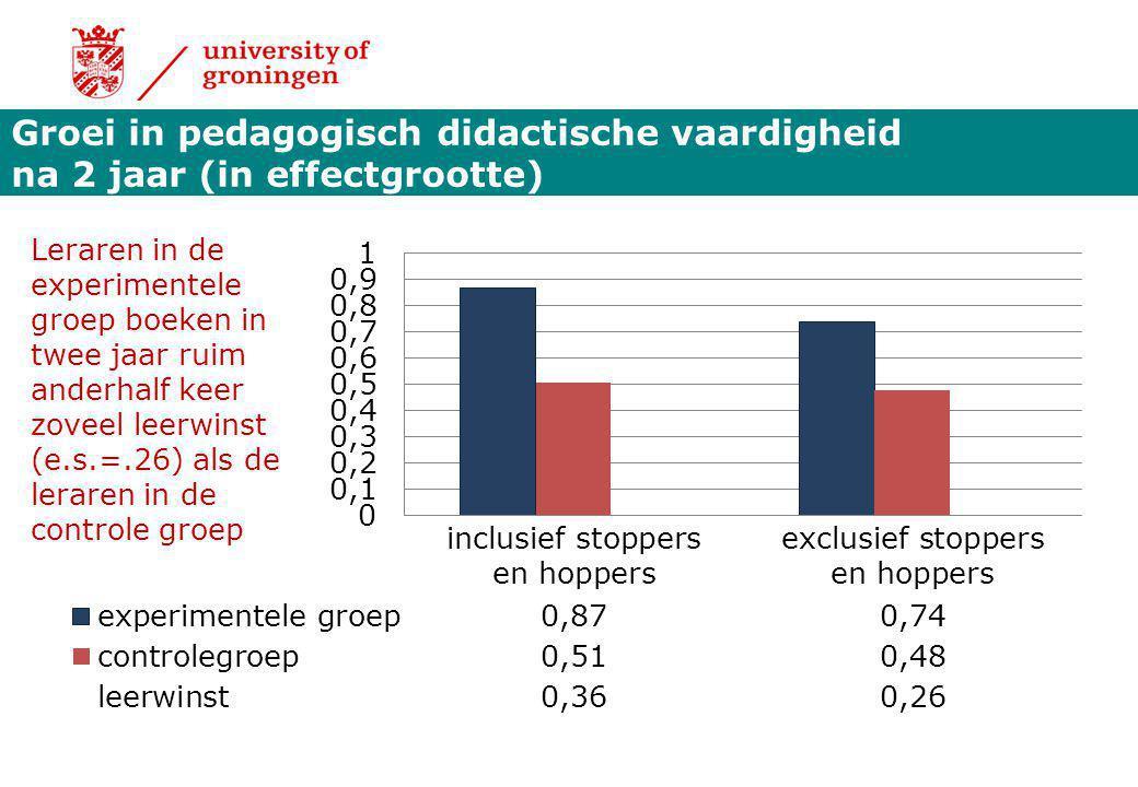 Groei in pedagogisch didactische vaardigheid