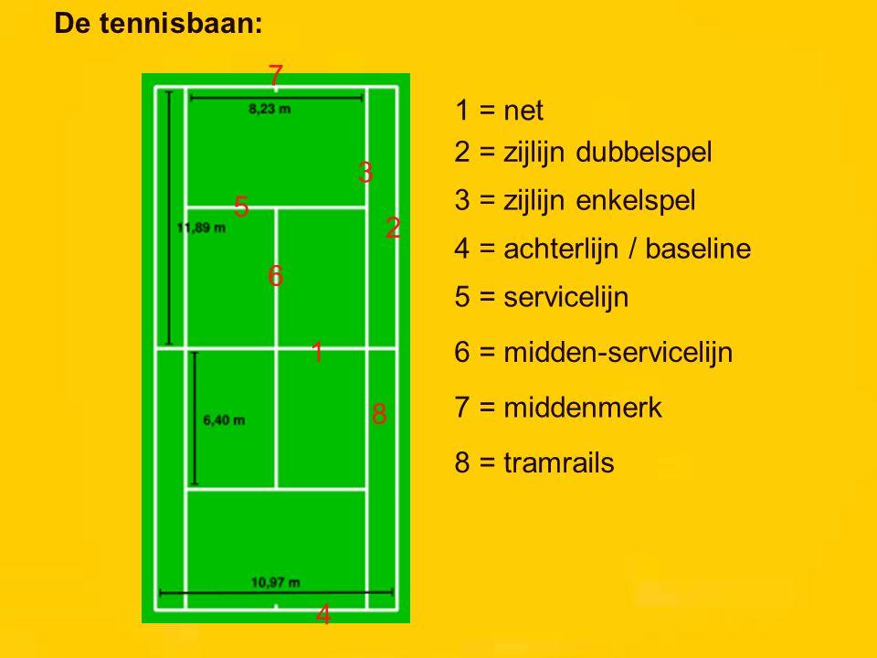 De tennisbaan: 7. 1 = net. 2 = zijlijn dubbelspel. 3. 3 = zijlijn enkelspel. 5. 2. 4 = achterlijn / baseline.