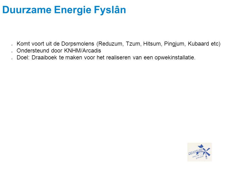 Gemeenschappelijke Duurzame Energie Fyslân