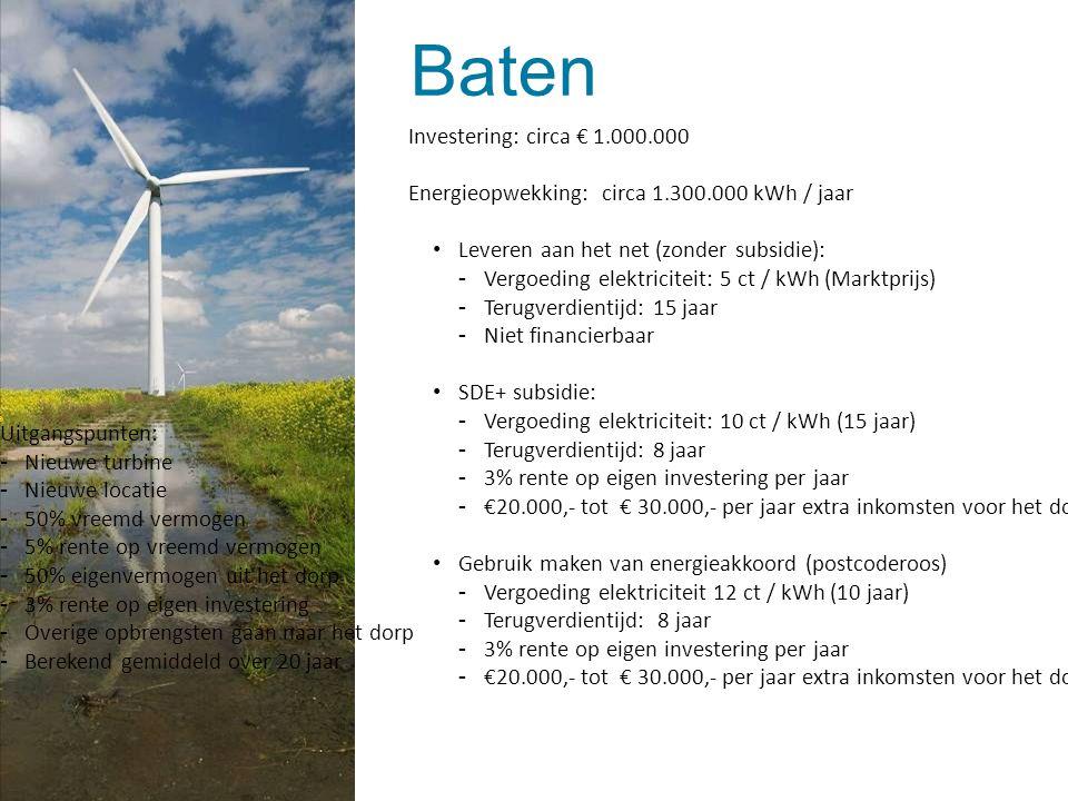 Baten Investering: circa € 1.000.000