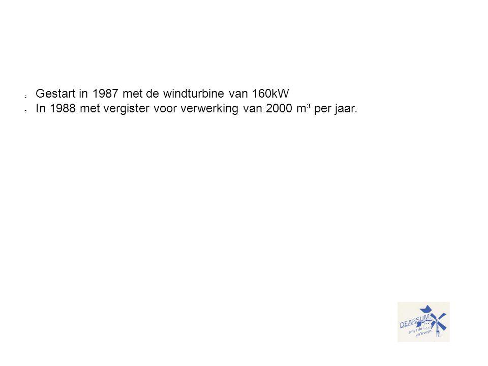 Gestart in 1987 met de windturbine van 160kW