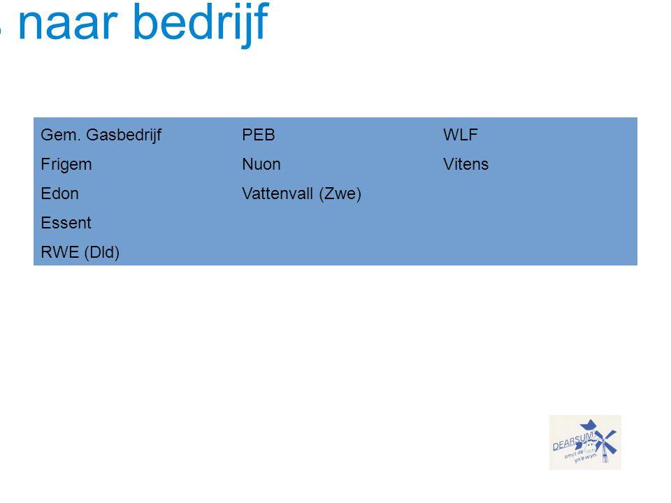 Van Nuts naar bedrijf Gem. Gasbedrijf PEB WLF Frigem Nuon Vitens Edon