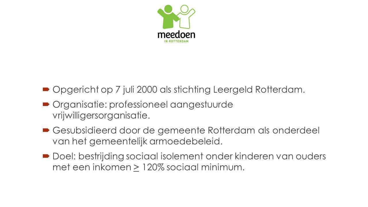 Opgericht op 7 juli 2000 als stichting Leergeld Rotterdam.
