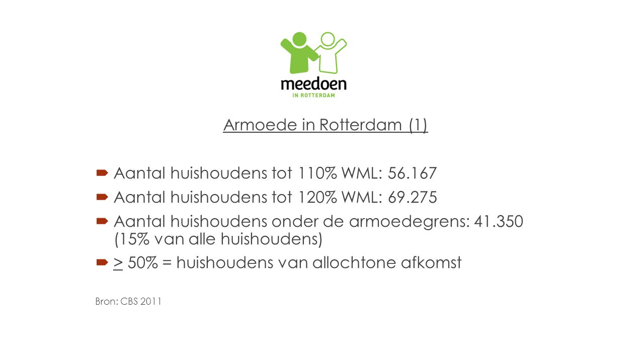Armoede in Rotterdam (1)