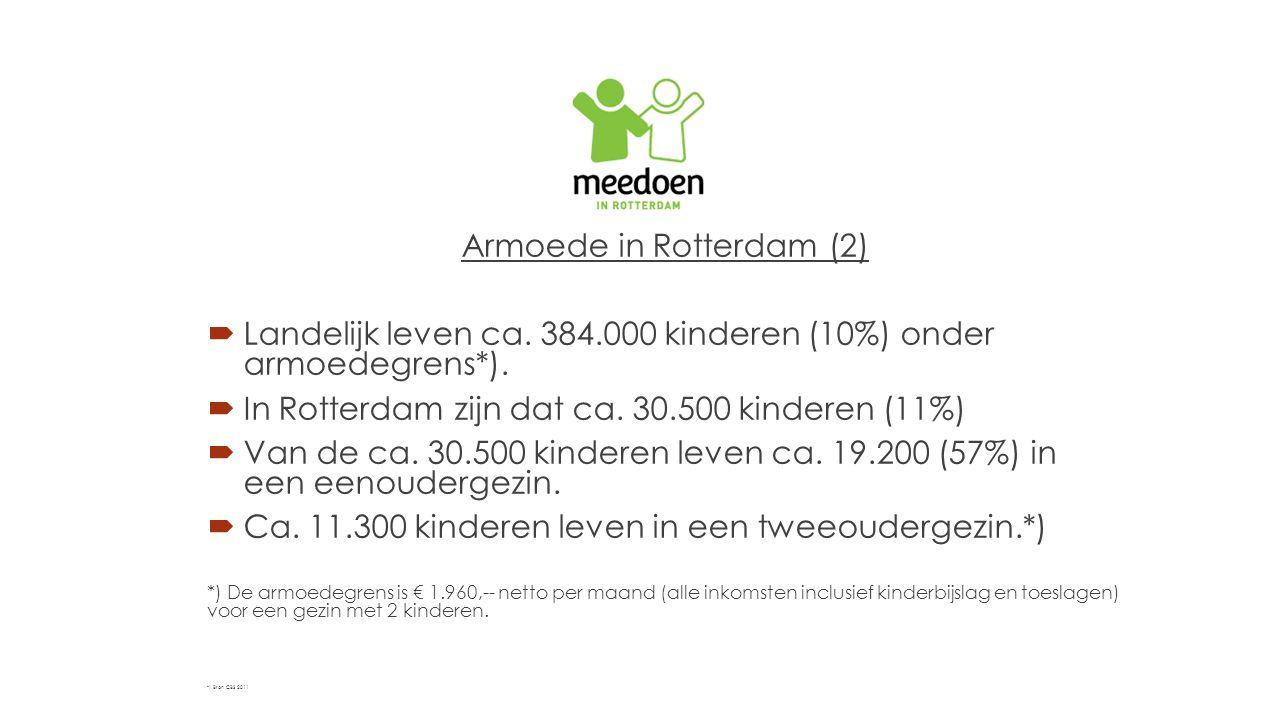 Armoede in Rotterdam (2)
