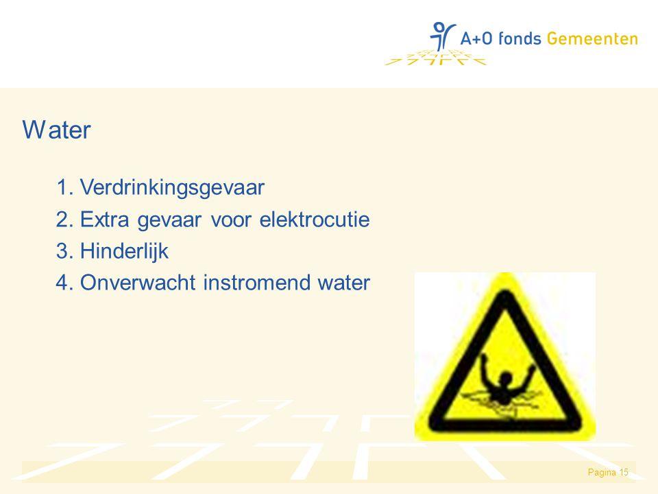 Water 1. Verdrinkingsgevaar 2. Extra gevaar voor elektrocutie