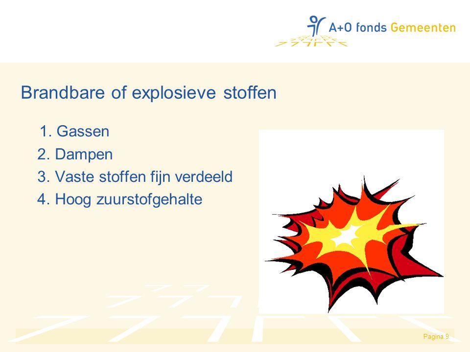 Brandbare of explosieve stoffen