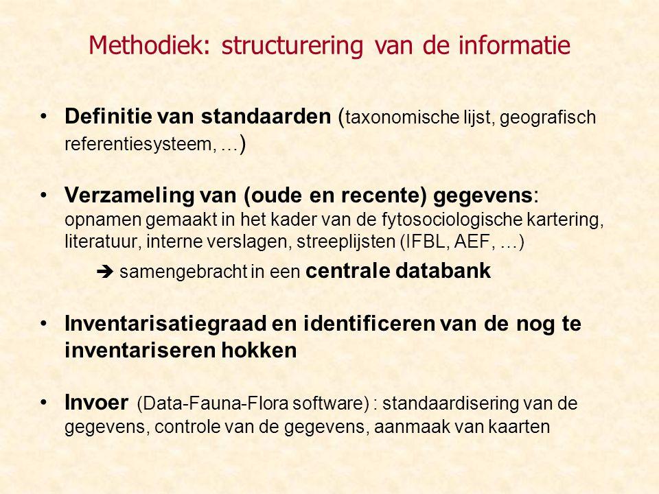 Methodiek: structurering van de informatie