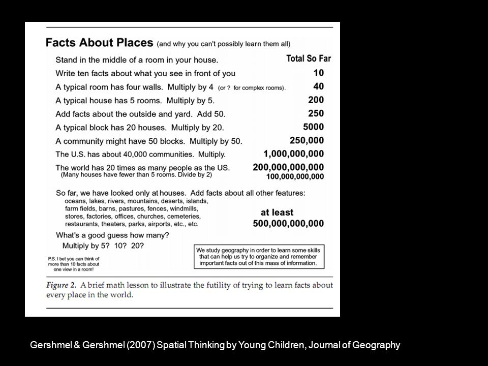 Gershmel & Gershmel (2007) Spatial Thinking by Young Children, Journal of Geography