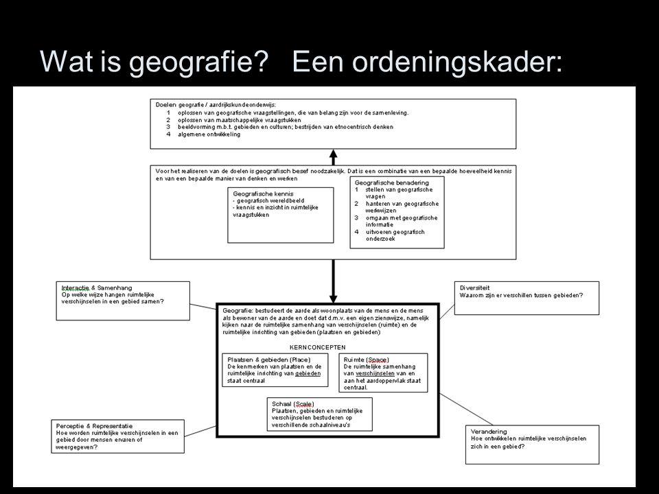 Wat is geografie Een ordeningskader: