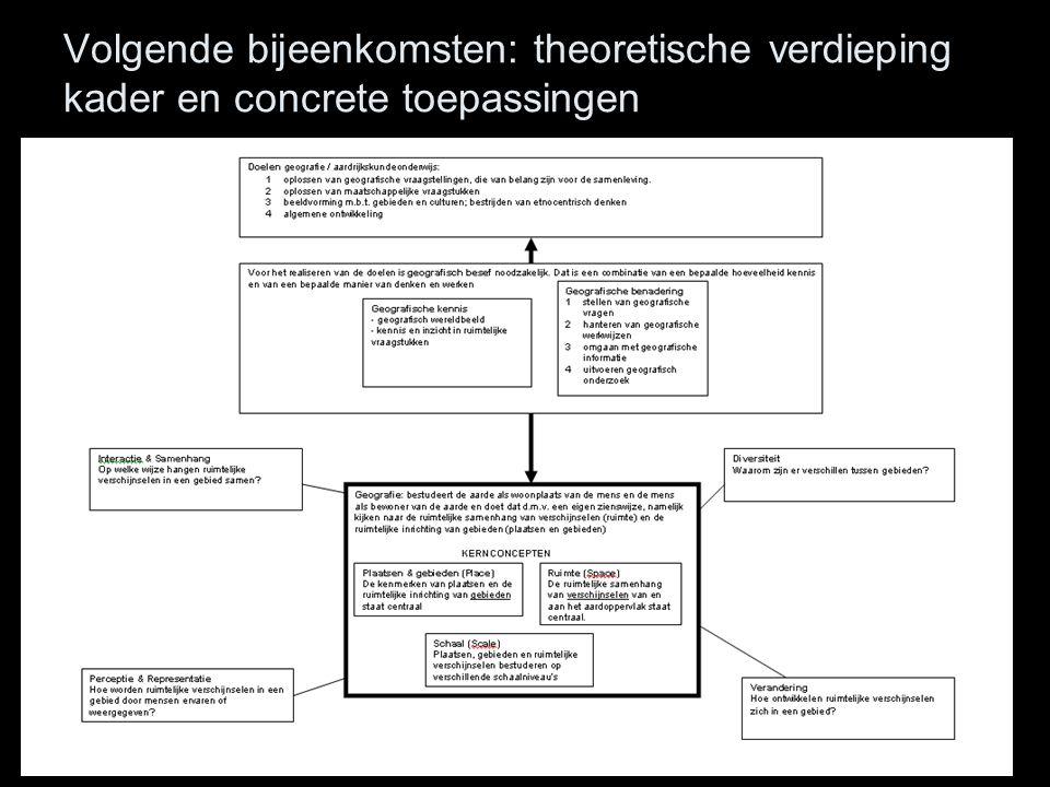 Volgende bijeenkomsten: theoretische verdieping kader en concrete toepassingen