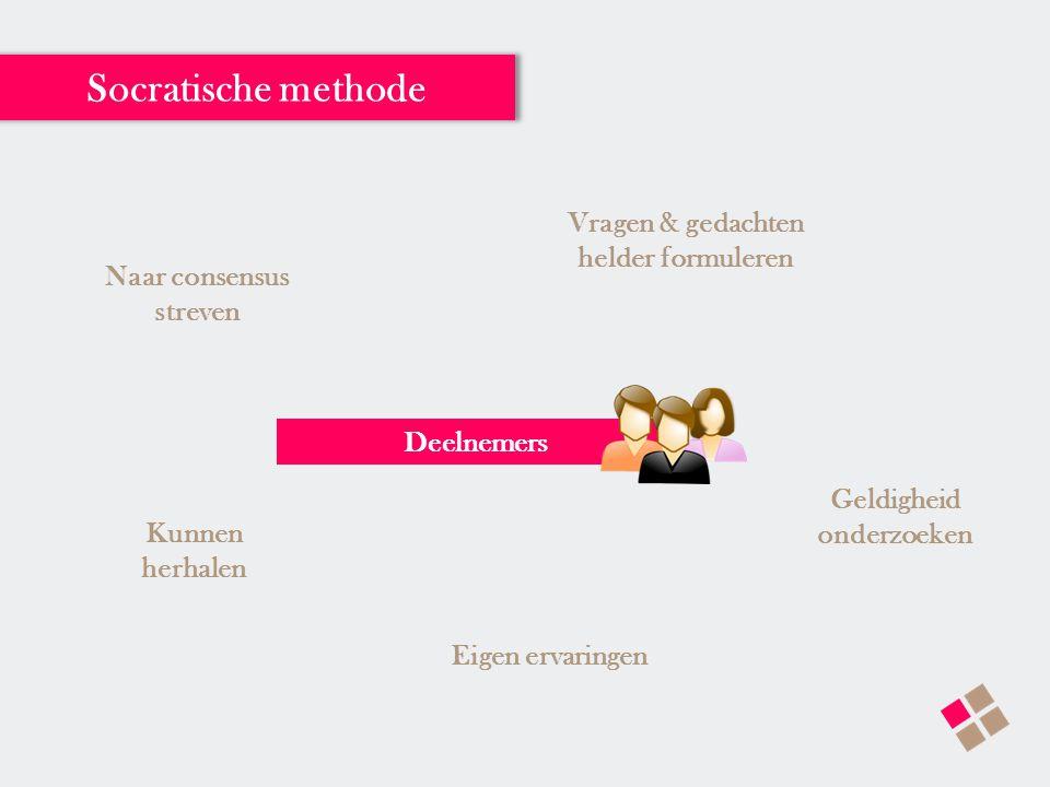 Socratische methode Vragen & gedachten helder formuleren