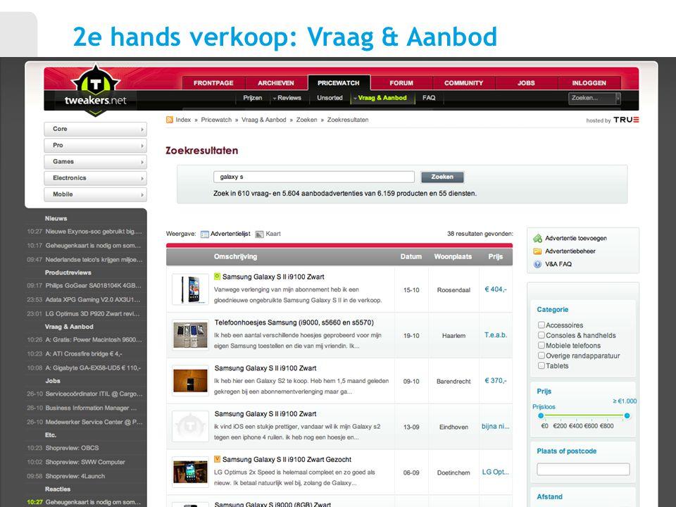 2e hands verkoop: Vraag & Aanbod