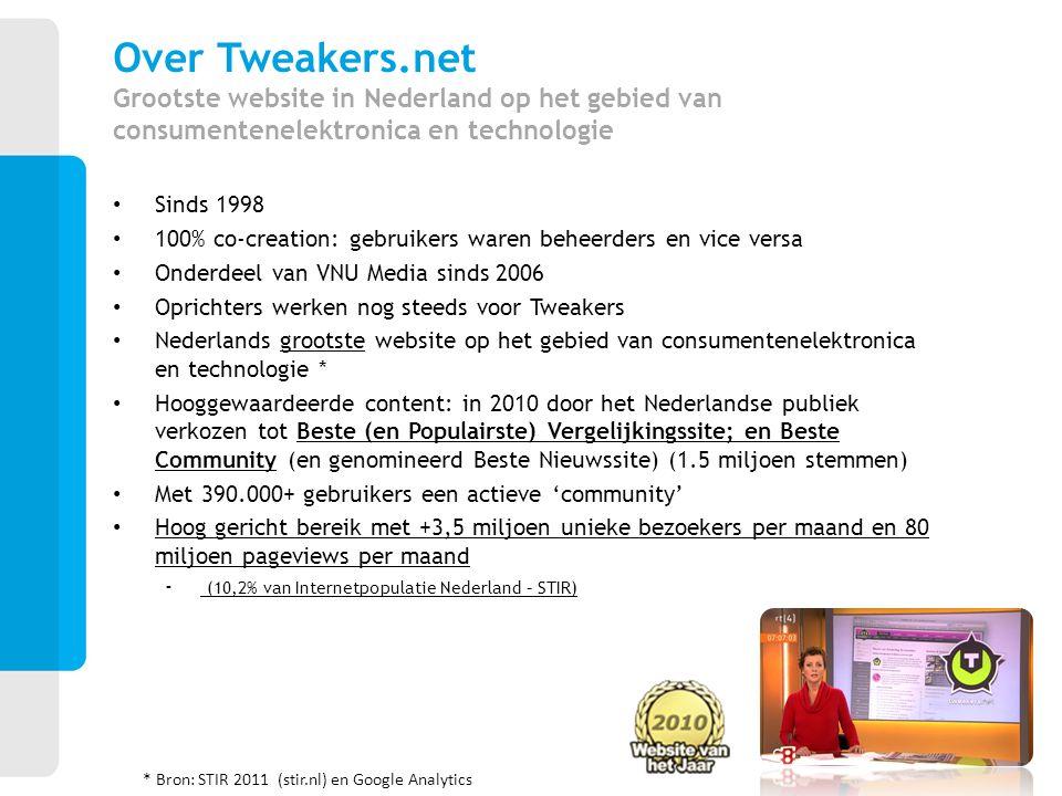 Over Tweakers.net Grootste website in Nederland op het gebied van consumentenelektronica en technologie