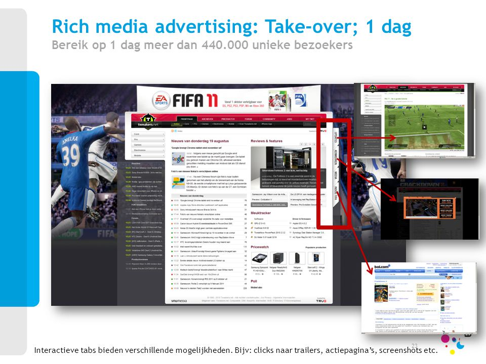 Rich media advertising: Take-over; 1 dag Bereik op 1 dag meer dan 440