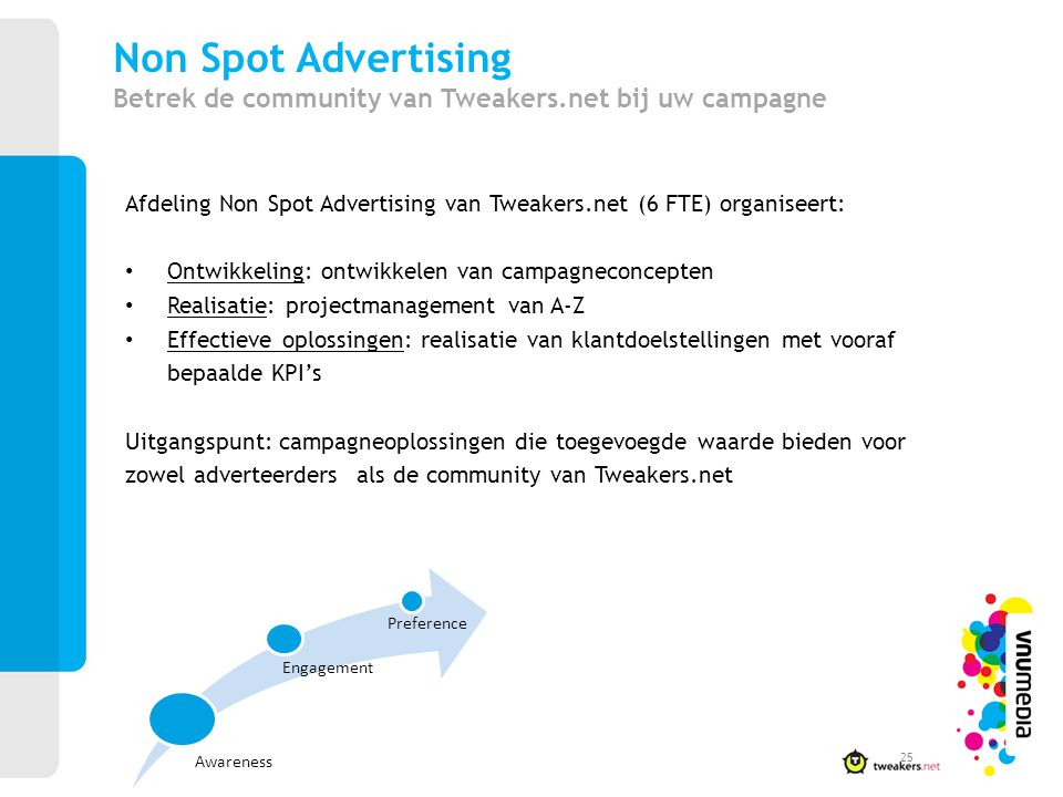 Non Spot Advertising Betrek de community van Tweakers