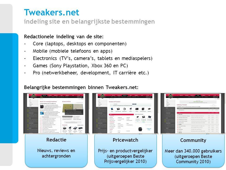 Tweakers.net indeling site en belangrijkste bestemmingen