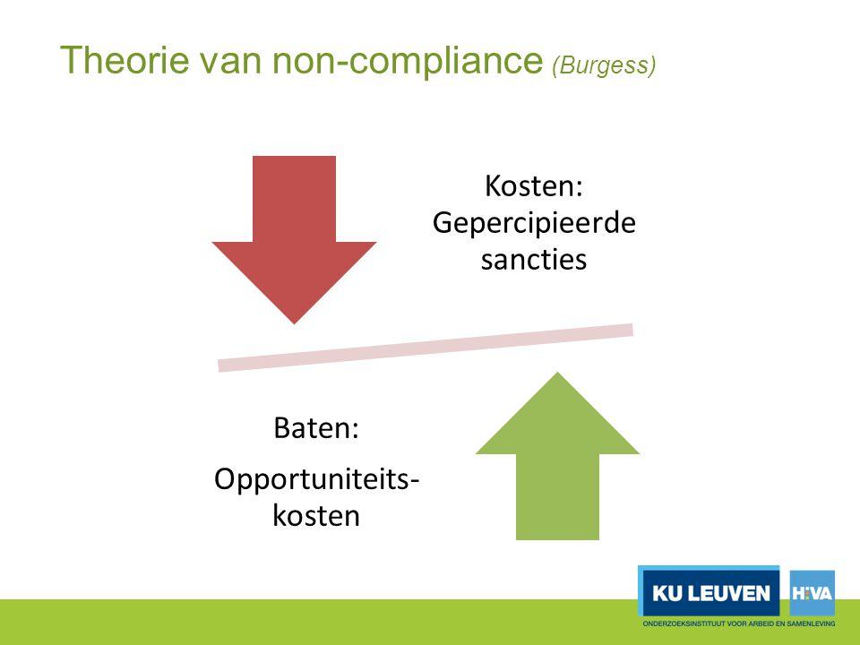 Theorie van non-compliance (Burgess)