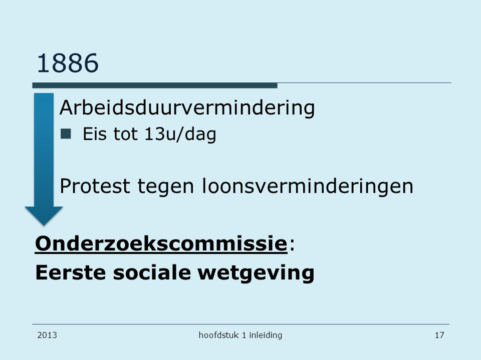 1886 Arbeidsduurvermindering Protest tegen loonsverminderingen