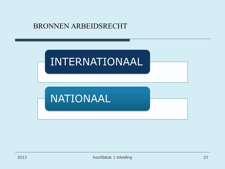 INTERNATIONAAL NATIONAAL BRONNEN ARBEIDSRECHT 2013