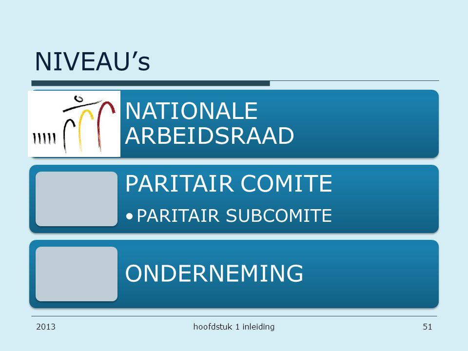 NIVEAU's NATIONALE ARBEIDSRAAD PARITAIR COMITE ONDERNEMING