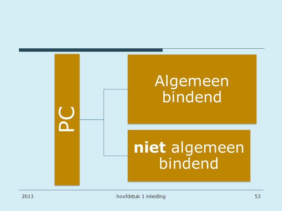 PC Algemeen bindend niet algemeen bindend 2013 hoofdstuk 1 inleiding