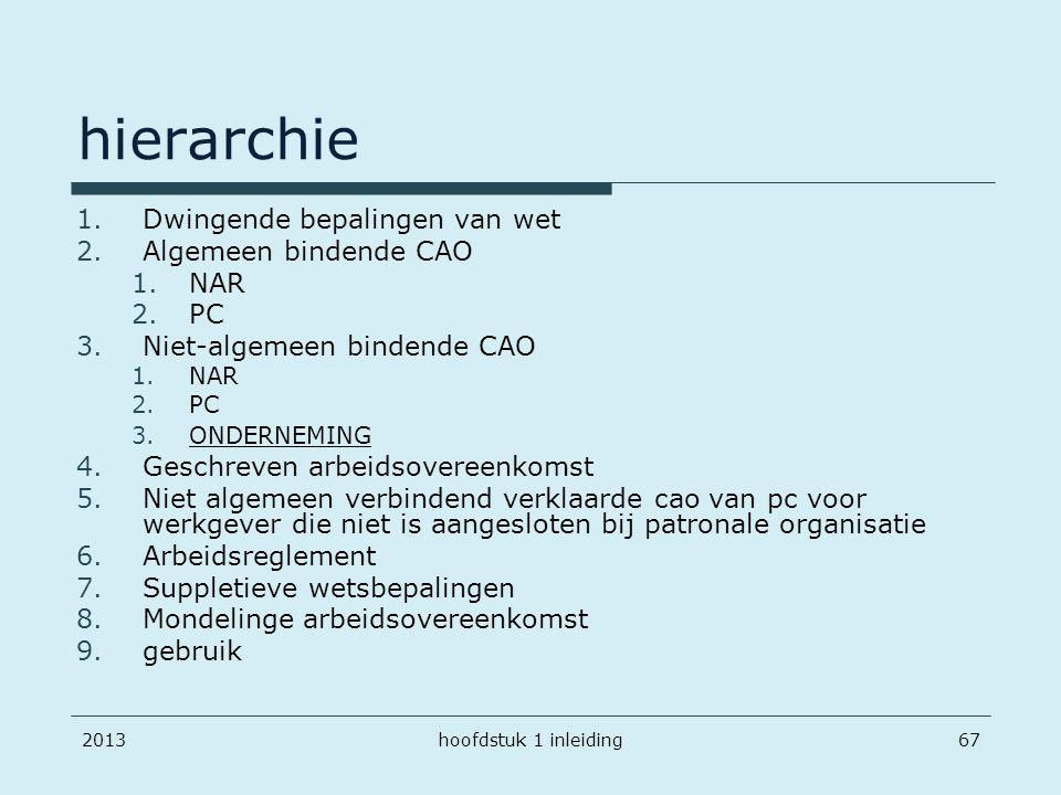 hierarchie Dwingende bepalingen van wet Algemeen bindende CAO NAR PC