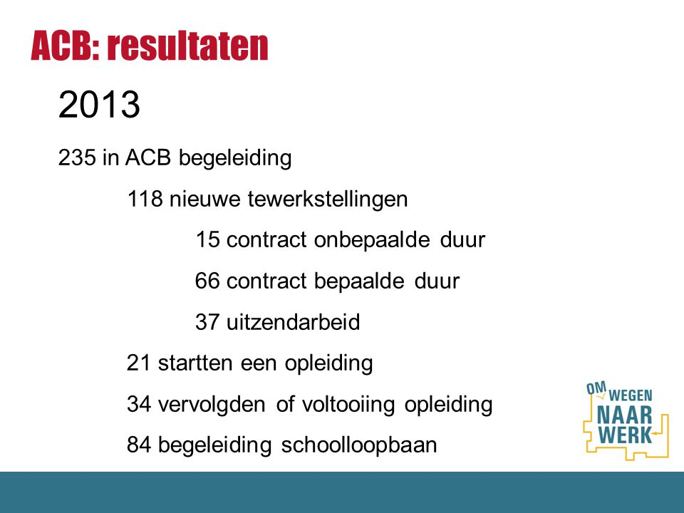 ACB: resultaten 2013 235 in ACB begeleiding