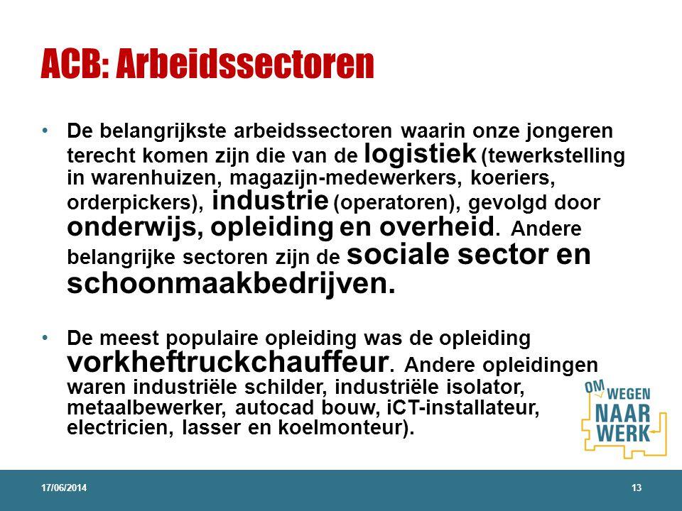 ACB: Arbeidssectoren