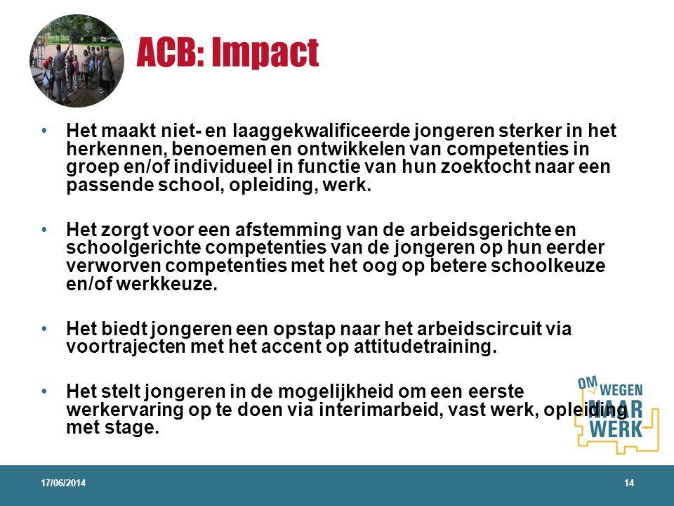 ACB: Impact