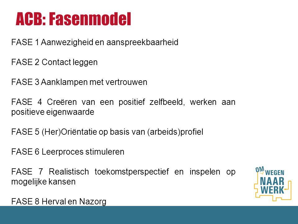 ACB: Fasenmodel FASE 1 Aanwezigheid en aanspreekbaarheid