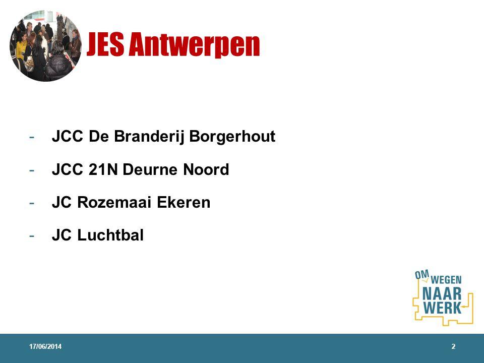 JES Antwerpen JCC De Branderij Borgerhout JCC 21N Deurne Noord