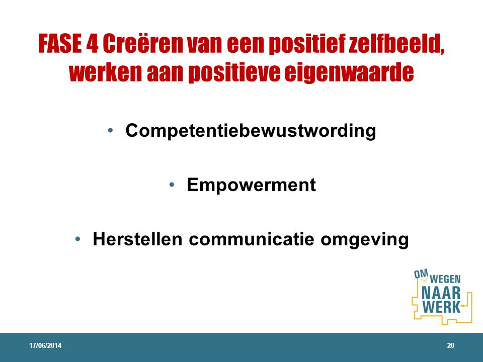 Competentiebewustwording Herstellen communicatie omgeving