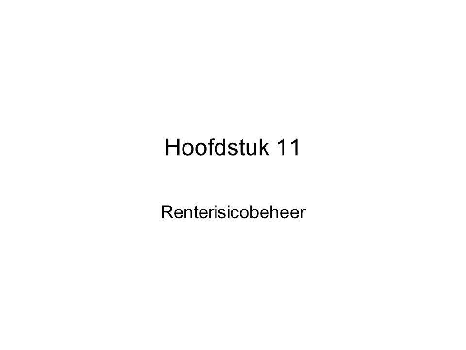 Hoofdstuk 11 Renterisicobeheer