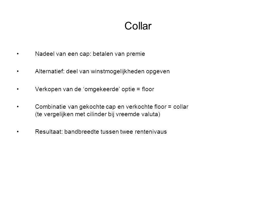 Collar Nadeel van een cap: betalen van premie