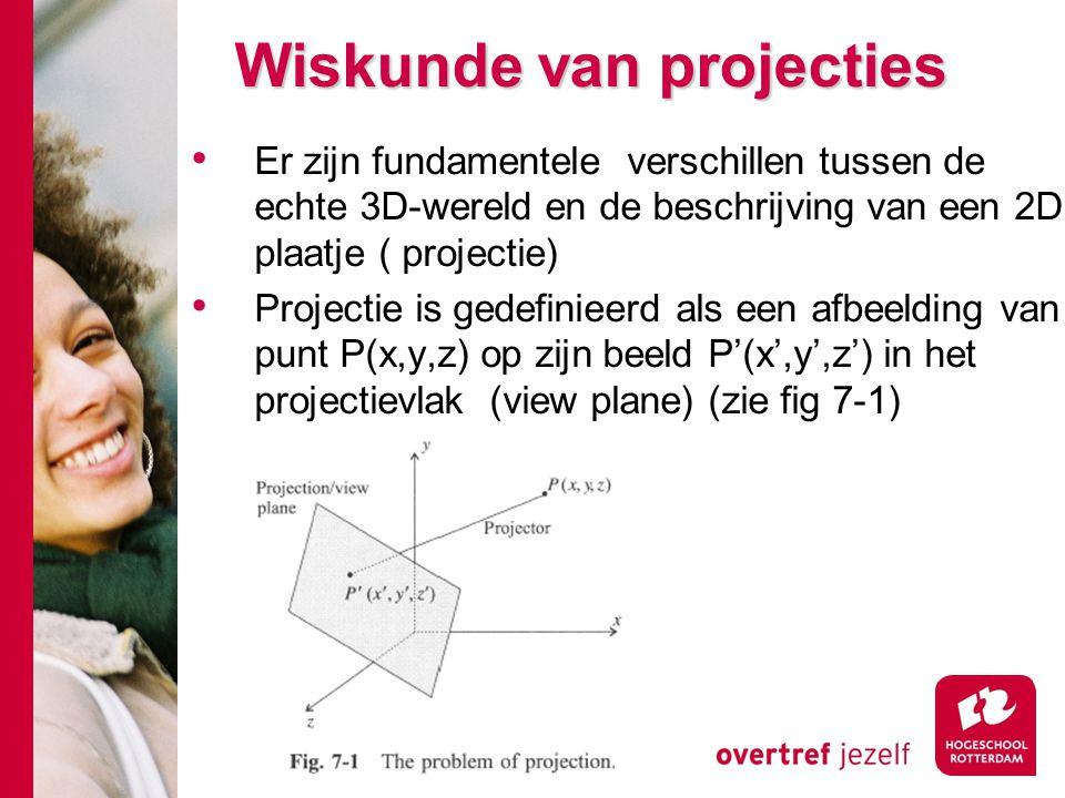 Wiskunde van projecties